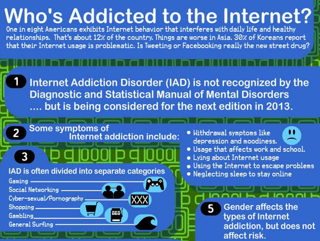 internet addiction novotny the proliferation